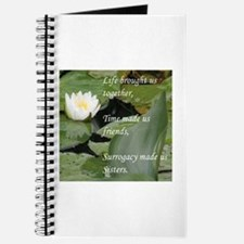 Surrogate Journal