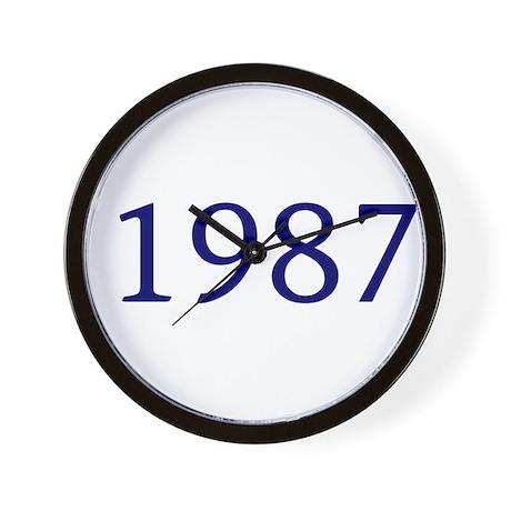 1987 Wall Clock