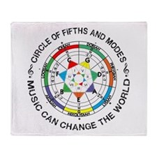 Funny Circle fifths Throw Blanket