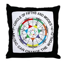 Unique Circle fifths Throw Pillow