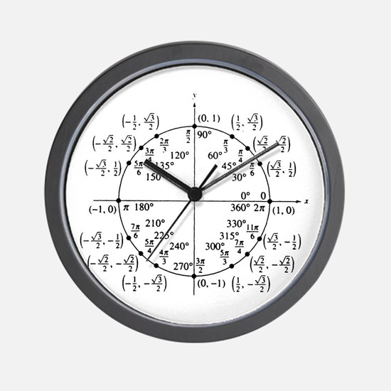 trig unit circle Wall Clock