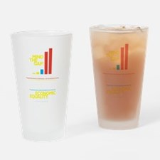 Occupy Wall St Graph Drinking Glass