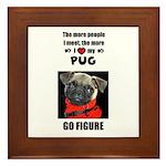 THE MORE I LOVE MY PUG Framed Tile