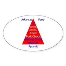Arkansas Food Pyramid Decal