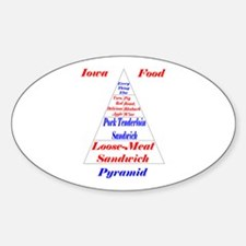 Iowa Food Pyramid Decal