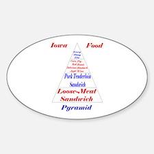 Iowa Food Pyramid Sticker (Oval)