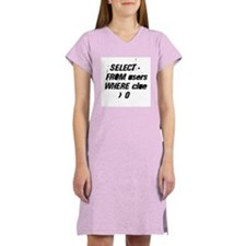 SELECT * FROM users WHERE clu Women's Nightshirt