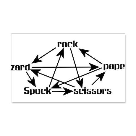 Rock, Paper, Scissors, Lizard 22x14 Wall Peel