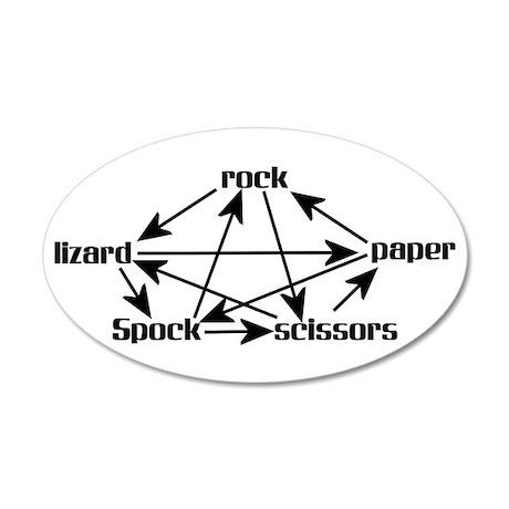 Rock, Paper, Scissors, Lizard 22x14 Oval Wall Peel