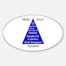 Maine Food Pyramid Decal