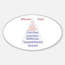 Missouri Food Pyramid Decal
