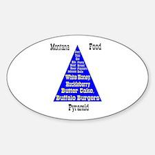 Montana Food Pyramid Decal
