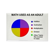 Math Used As Adult Rectangle Magnet