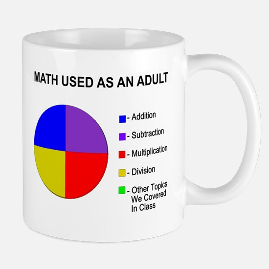 Math Used As Adult Mug