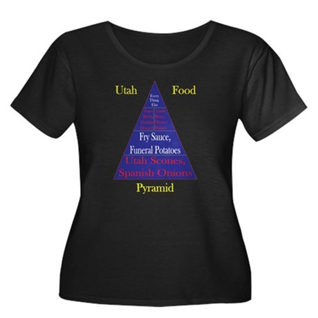 Utah Food Pyramid Women's Plus Size Scoop Neck Dar