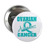 Ovarian Cancer Awareness 2.25