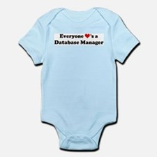 Loves a Database Manager Infant Creeper