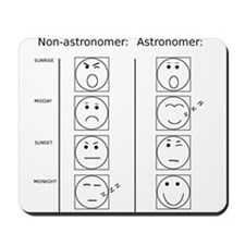 Astronomers daily cycle Mousepad