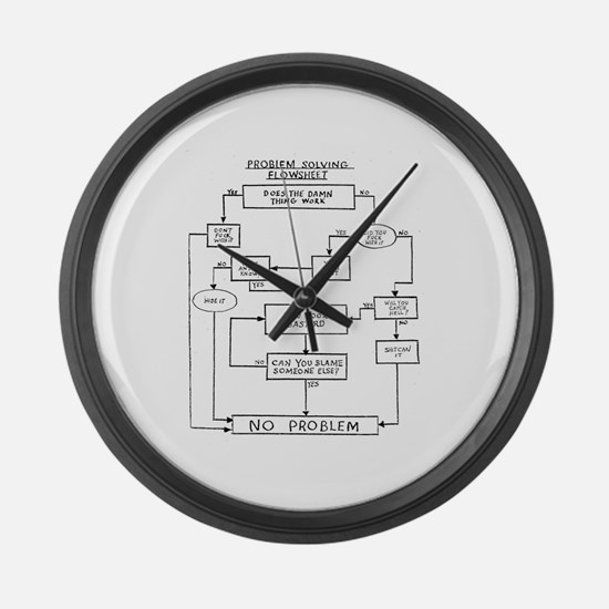 Life Flowchart Large Wall Clock