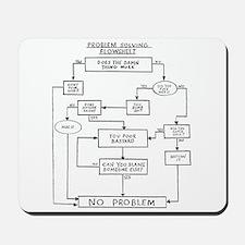 Life Flowchart Mousepad