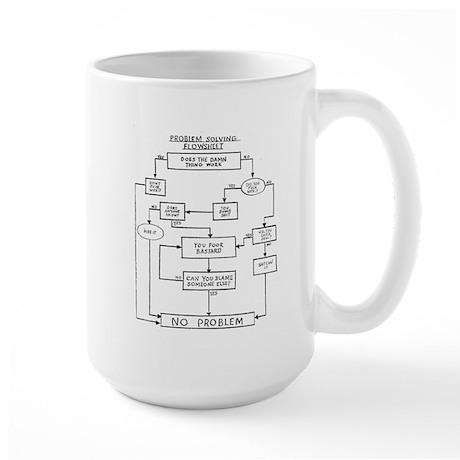 Life Flowchart Large Mug