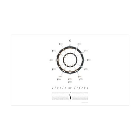 Circle of Fifths 38.5 x 24.5 Wall Peel