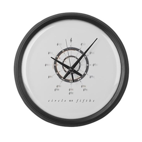 Circle Of Fifths Large Wall Clock By Musictools