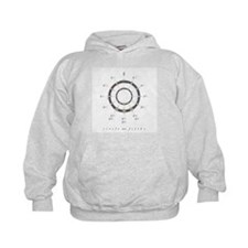 Circle of Fifths Hoodie