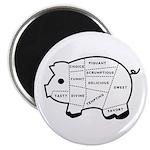 Pig Eater's Chart Magnet