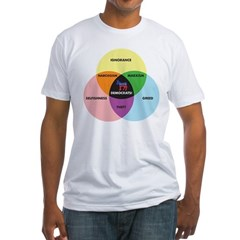 Democrat Venn Diagram Shirt