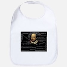 Put your favorite picture on a Bib