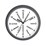 Basic recovery Wall Clocks