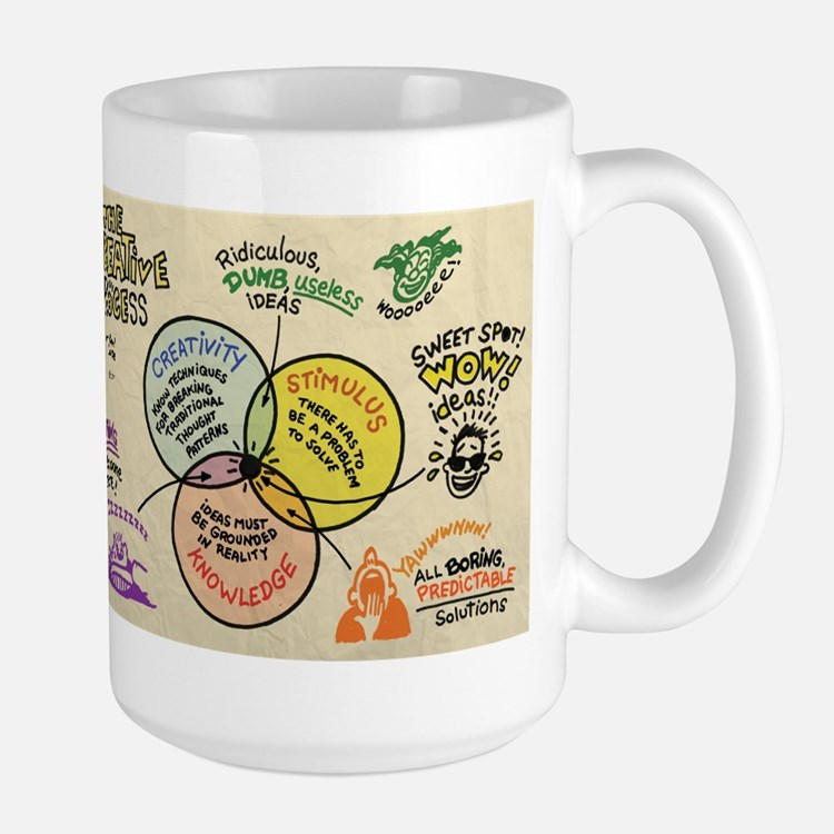 Creative Coffee Mugs Creative Travel Mugs Cafepress