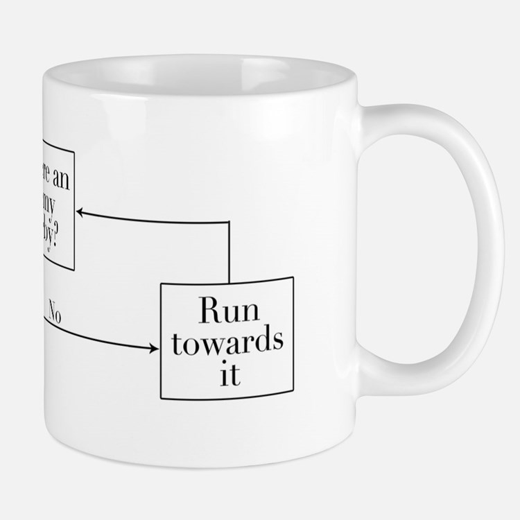 Enemy Flowchart 2 Mugs