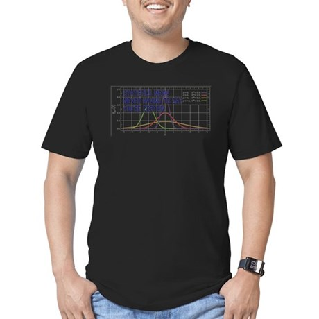 Statistics Means Uncertainty Men's Fitted T-Shirt