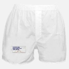 Statistics Means Uncertainty Boxer Shorts