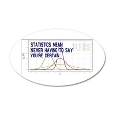 Statistics Means Uncertainty 22x14 Oval Wall Peel
