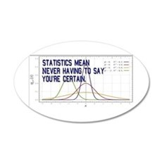 Statistics Means Uncertainty 38.5 x 24.5 Oval Wall