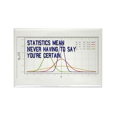 Statistics Means Uncertainty Rectangle Magnet