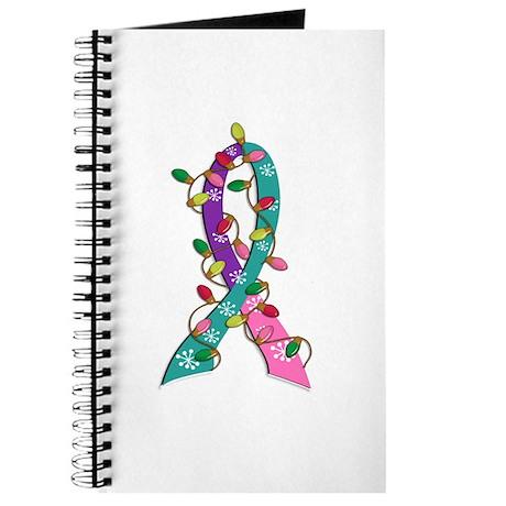 Christmas Lights Ribbon Thyroid Cancer Journal