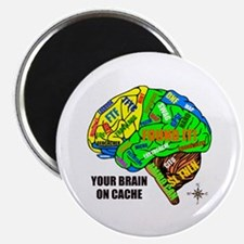 Your Brain on Cache Magnet
