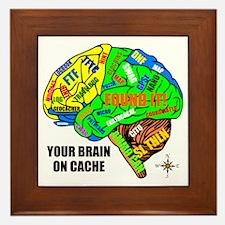 Your Brain on Cache Framed Tile