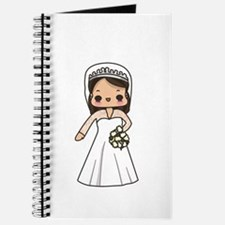 Kate Middleton and Dress Journal