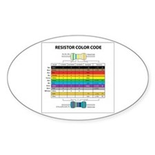 Resistor Color Oval Decal