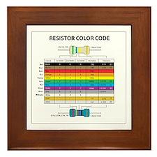 Resistor Color Framed Tile