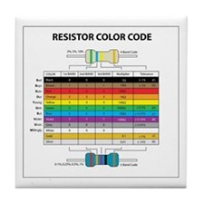 Resistor Color Tile Coaster