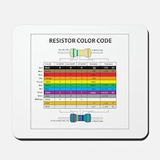 Resistor Color Mousepad