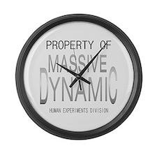 Property of Massive Dynamic Large Wall Clock
