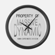 Property of Massive Dynamic Large Wall Clock