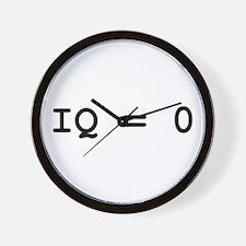 IQ = 0 Wall Clock